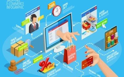 9 Tips to Improve Your eCommerce Marketing Strategy