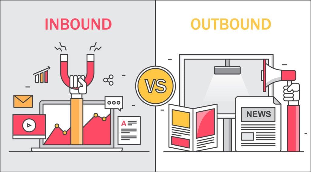 Inbound Marking vs Outbound Marketing