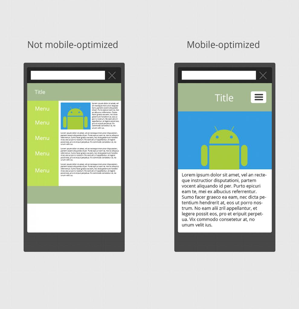 mobile optimized website