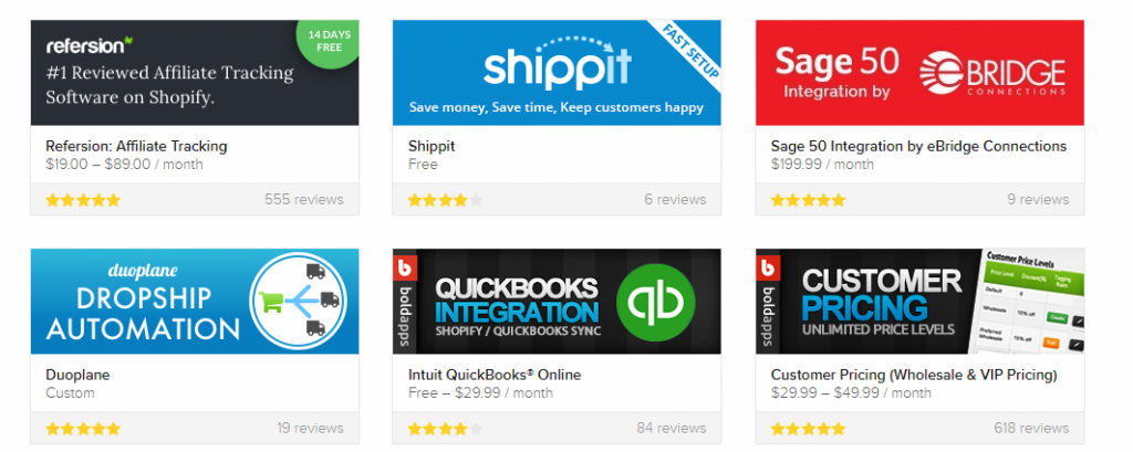 Shopify App Cost