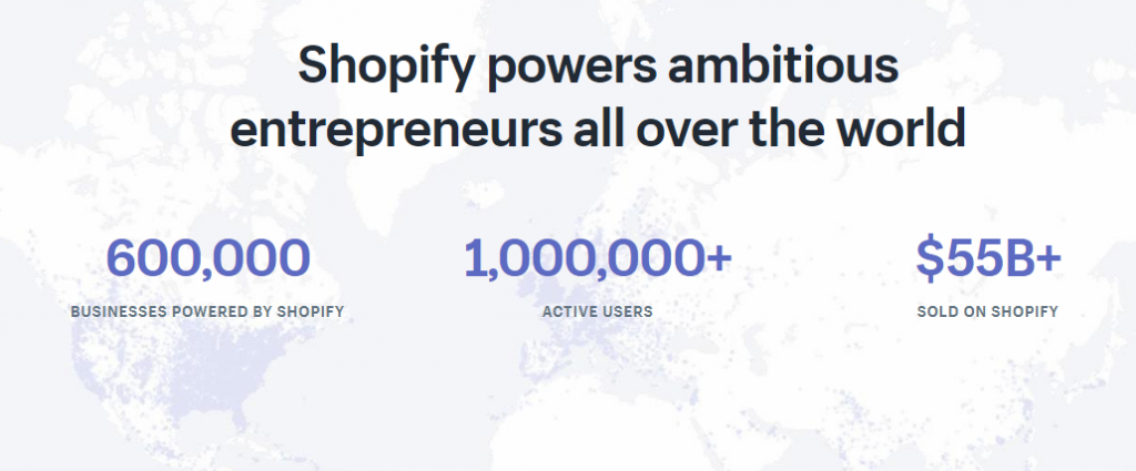 shopify vs squarespace popularity