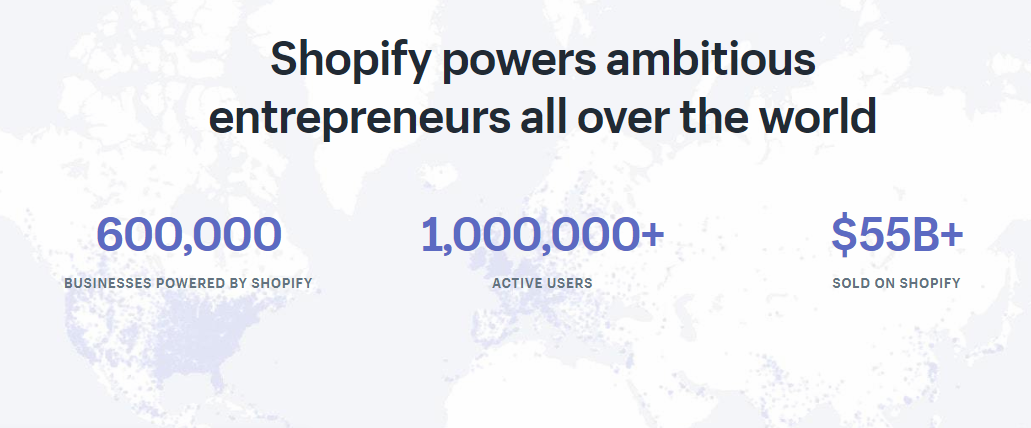 shopify users