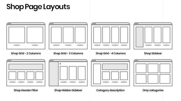 shop page layouts