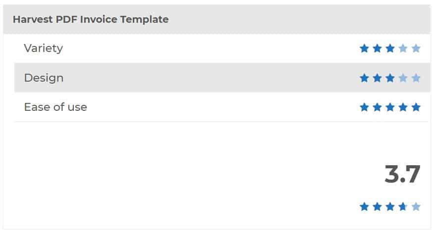 Harvest PDF Invoice Template