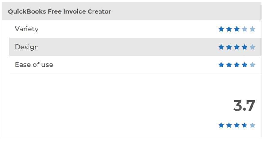 QuickBooks Free Invoice Creator