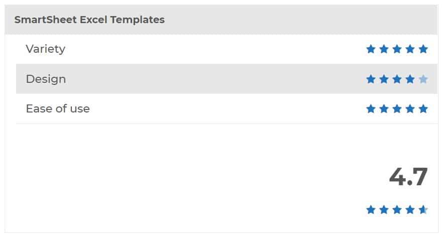 SmartSheet Excel Templates